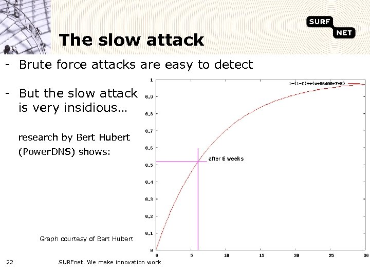 The slow attack - Brute force attacks are easy to detect - But the