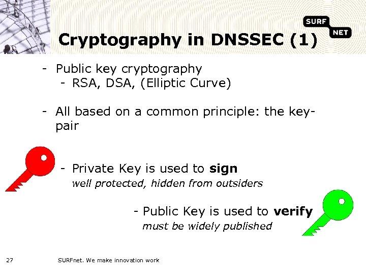 Cryptography in DNSSEC (1) - Public key cryptography - RSA, DSA, (Elliptic Curve) -
