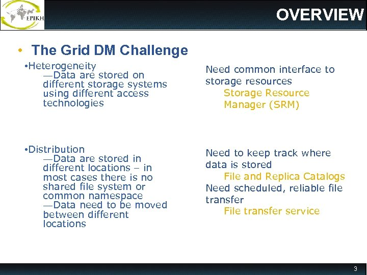 OVERVIEW • The Grid DM Challenge • Heterogeneity ―Data are stored on different storage