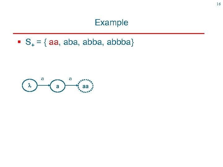 16 Example § S+ = { aa, abba, abbba} a aa