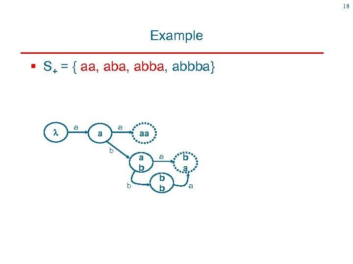 18 Example § S+ = { aa, abba, abbba} a aa b b b