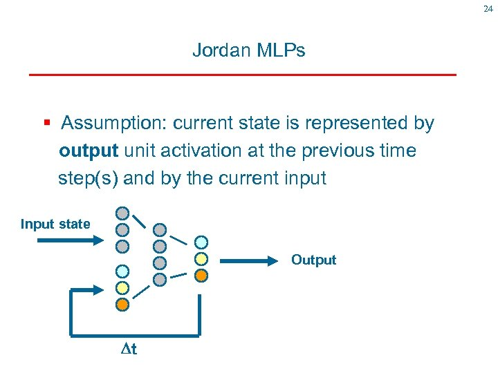 24 Jordan MLPs § Assumption: current state is represented by output unit activation at