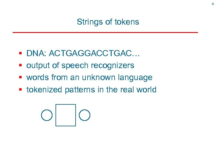 4 Strings of tokens § § DNA: ACTGAGGACCTGAC… output of speech recognizers words from