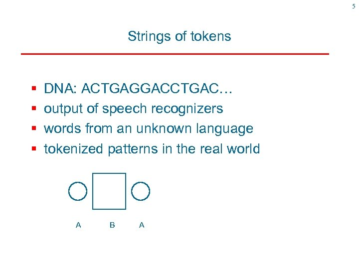 5 Strings of tokens § § DNA: ACTGAGGACCTGAC… output of speech recognizers words from