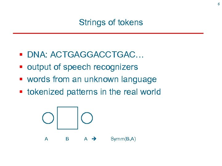 6 Strings of tokens § § DNA: ACTGAGGACCTGAC… output of speech recognizers words from
