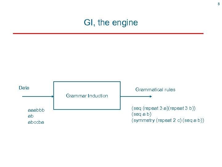 8 GI, the engine Data Grammatical rules Grammar Induction aaabbb ab abccba (seq (repeat