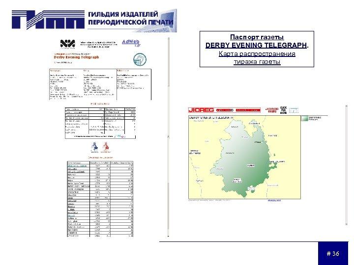 Паспорт газеты DERBY EVENING TELEGRAPH. Карта распространения тиража газеты # 36