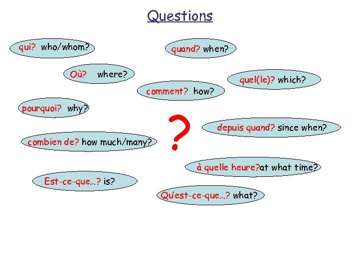Questions qui? who/whom? Où? quand? when? where? comment? how? pourquoi? why? combien de? how