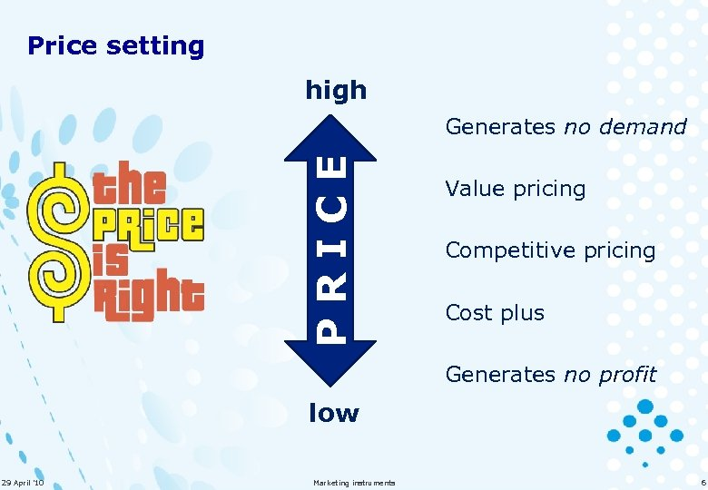 Price setting high PRICE Generates no demand Value pricing Competitive pricing Cost plus Generates