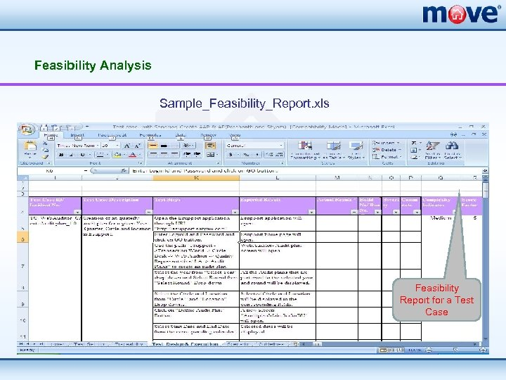Feasibility Analysis Sample_Feasibility_Report. xls Feasibility Report for a Test Case