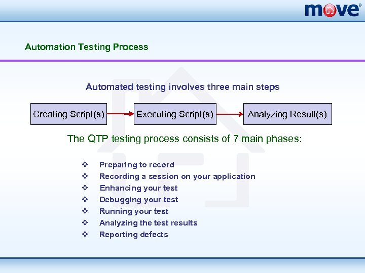 Automation Testing Process Automated testing involves three main steps Creating Script(s) Executing Script(s) Analyzing