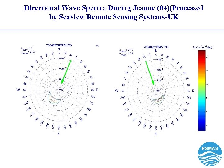 Directional Wave Spectra During Jeanne (04)(Processed by Seaview Remote Sensing Systems-UK