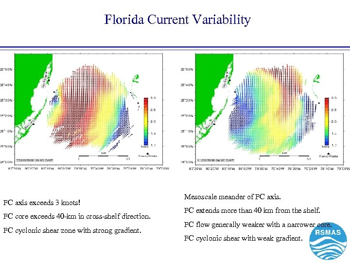 Florida Current Variability FC axis exceeds 3 knots! FC core exceeds 40 -km in