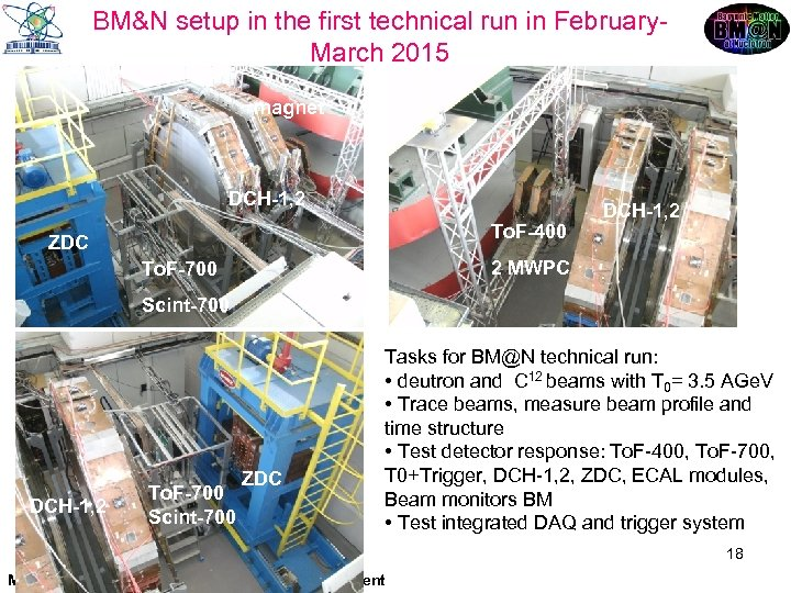 BM&N setup in the first technical run in February. March 2015 magnet DCH-1, 2