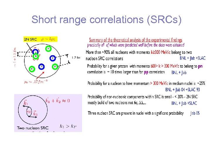 Short range correlations (SRCs)