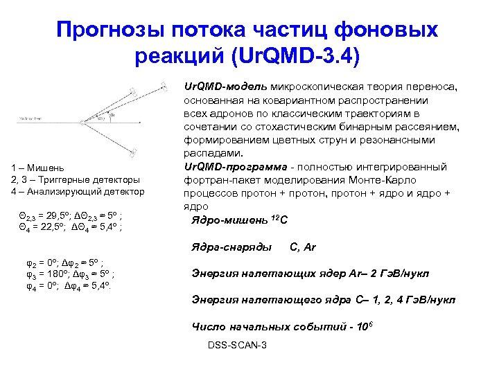 Прогнозы потока частиц фоновых реакций (Ur. QMD-3. 4) 1 – Мишень 2, 3 –