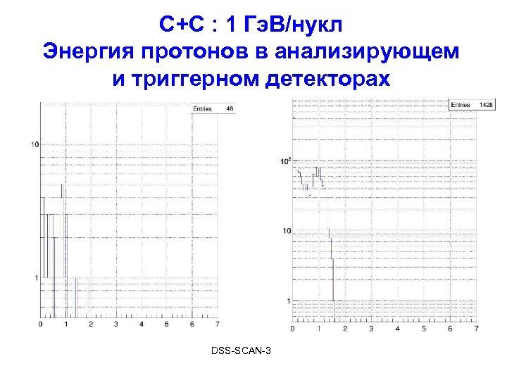С+С : 1 Гэ. В/нукл Энергия протонов в анализирующем и триггерном детекторах DSS-SCAN-3