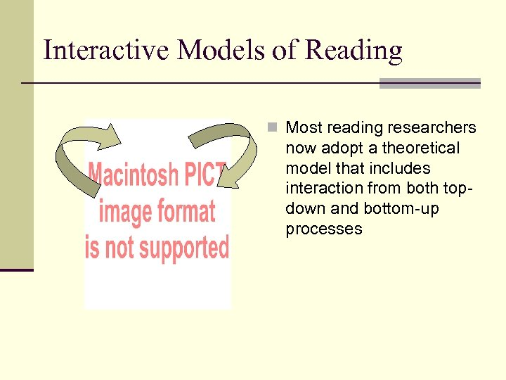 Interactive Models of Reading n Most reading researchers now adopt a theoretical model that