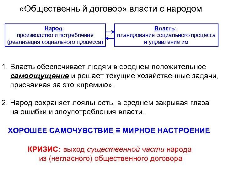 «Общественный договор» власти с народом Народ: производство и потребление (реализация социального процесса) Власть: