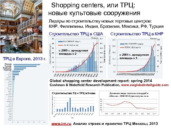 Shopping centers, или ТРЦ: новые культовые сооружения Лидеры по строительству новых торговых центров: КНР,