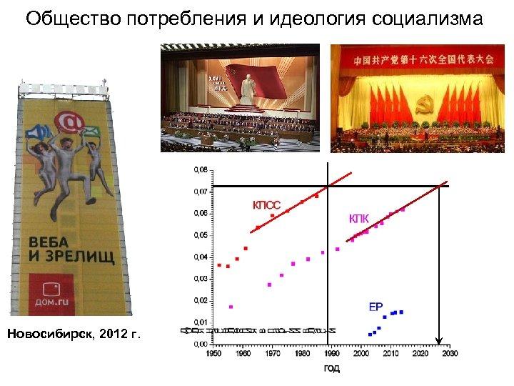 Общество потребления и идеология социализма Новосибирск, 2012 г.