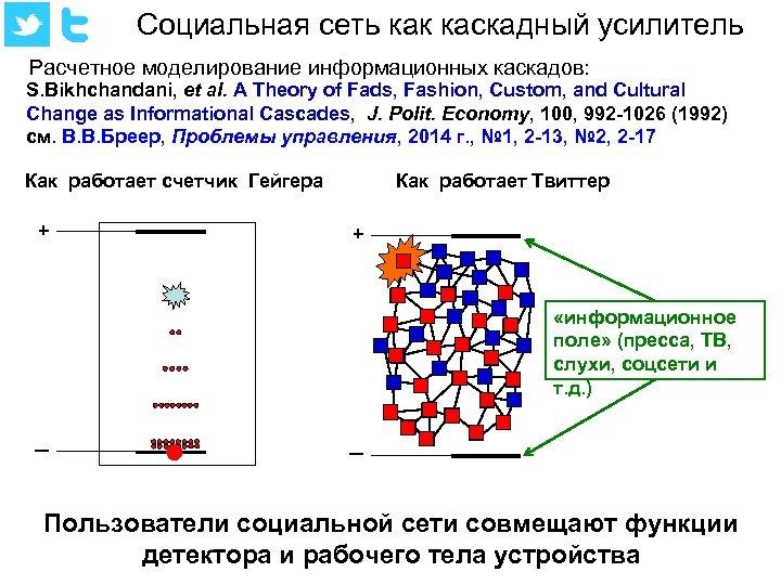 Социальная сеть как каскадный усилитель Расчетное моделирование информационных каскадов: S. Bikhchandani, et al. A
