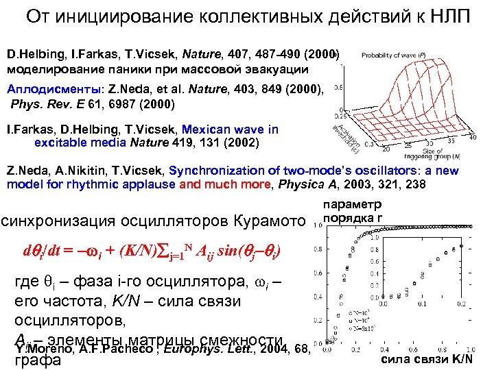 От инициирование коллективных действий к НЛП D. Helbing, I. Farkas, T. Vicsek, Nature, 407,
