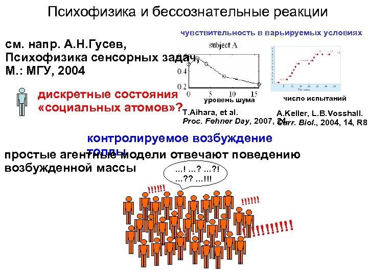 Психофизика и бессознательные реакции чувствительность в варьируемых условиях см. напр. А. Н. Гусев, Психофизика