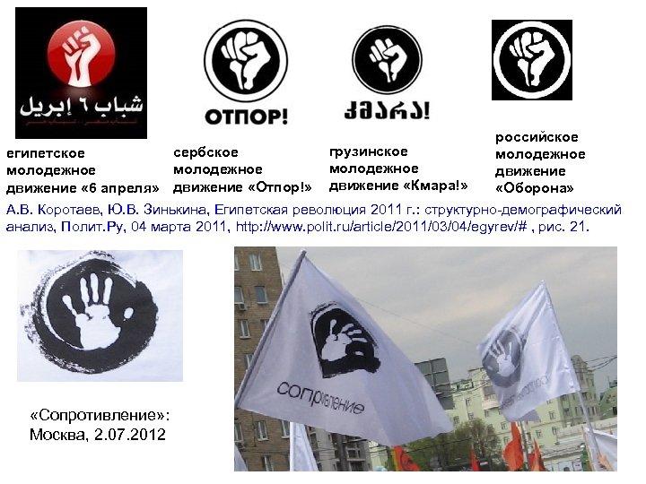российское грузинское сербское египетское молодежное движение « 6 апреля» движение «Отпор!» движение «Кмара!» «Оборона»
