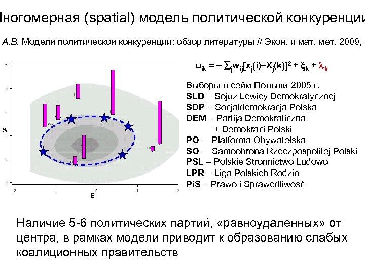 Многомерная (spatial) модель политической конкуренции А. В. Модели политической конкуренции: обзор литературы // Экон.