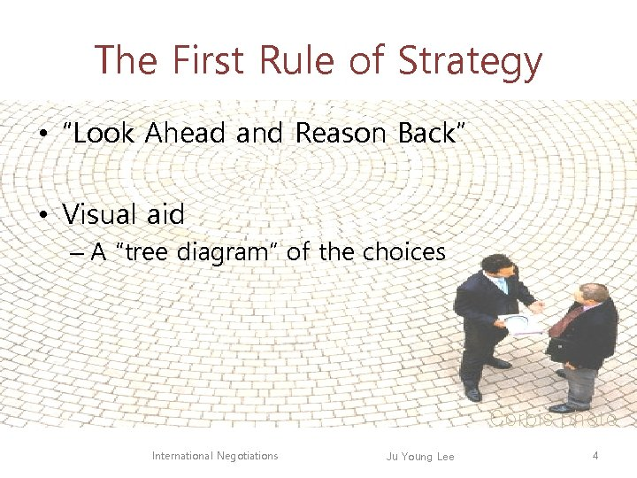 """The First Rule of Strategy • """"Look Ahead and Reason Back"""" • Visual aid"""