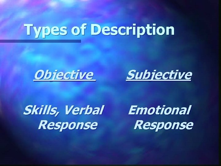 Types of Description Objective Subjective Skills, Verbal Response Emotional Response