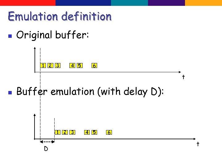 Emulation definition n Original buffer: 1 2 3 4 5 6 t n Buffer