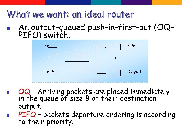 What we want: an ideal router n An output-queued push-in-first-out (OQPIFO) switch. Input 1