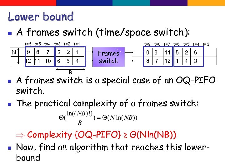 Lower bound n A frames switch (time/space switch): t=6 t=5 t=4 t=3 t=2 t=1