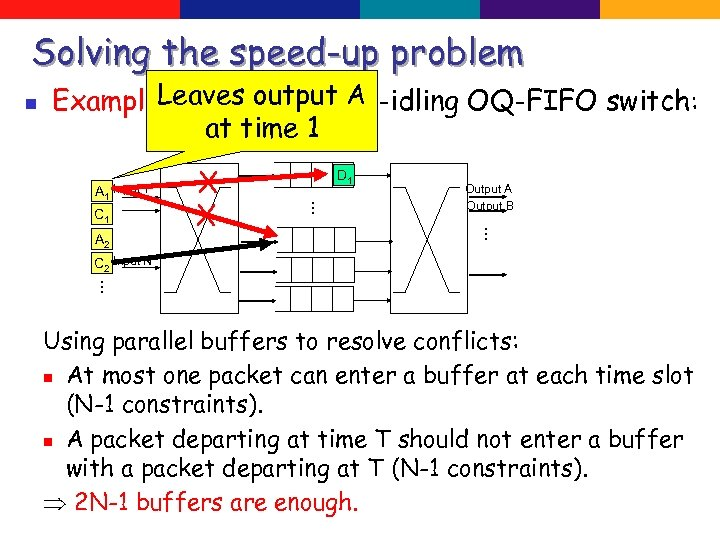 Solving the speed-up problem n Leaves output A Example: Emulating a non-idling OQ-FIFO switch: