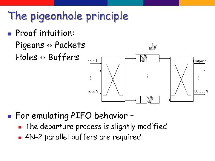 The pigeonhole principle n Proof intuition: Pigeons ↔ Packets Holes ↔ Buffers Input 1