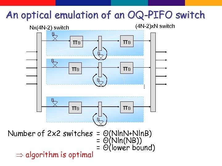 An optical emulation of an OQ-PIFO switch (4 N-2)x. N switch Nx(4 N-2) switch