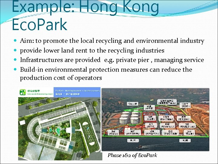 Example: Hong Kong Eco. Park Aim: to promote the local recycling and environmental industry