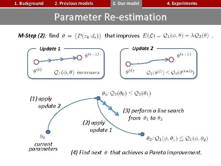 1. Background 2. Previous models 3. Our model 4. Experiments Parameter Re-estimation M-Step (2):