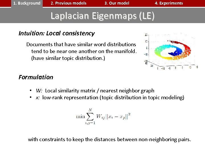 1. Background 2. Previous models 3. Our model 4. Experiments Laplacian Eigenmaps (LE) Intuition: