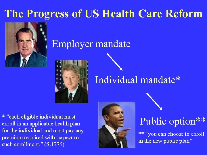 """The Progress of US Health Care Reform Employer mandate Individual mandate* * """"each eligible"""
