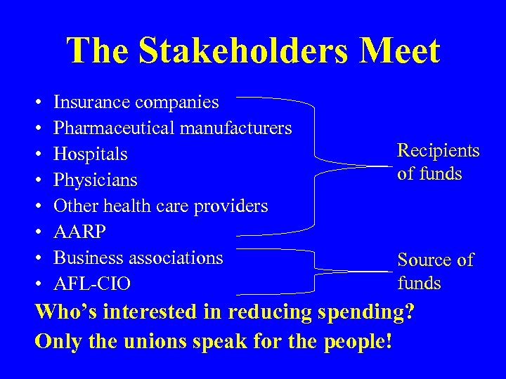 The Stakeholders Meet • • Insurance companies Pharmaceutical manufacturers Hospitals Physicians Other health care