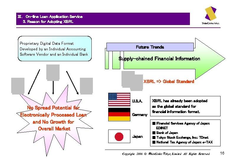 Ⅲ. On-line Loan Application Service   3. Reason for Adopting XBRL Proprietary Digital Data Format