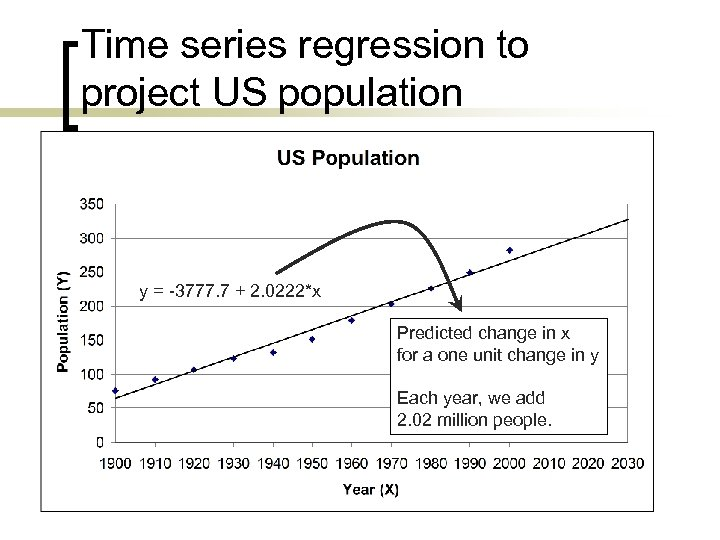 Time series regression to project US population y = -3777. 7 + 2. 0222*x