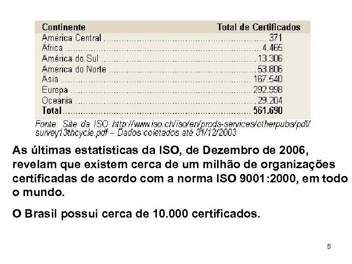 As últimas estatísticas da ISO, de Dezembro de 2006, revelam que existem cerca de