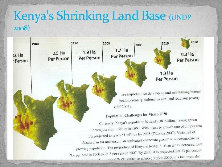 Kenya's Shrinking Land Base (UNDP 2008)