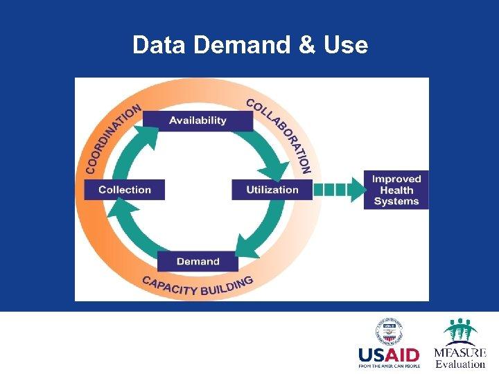 Data Demand & Use