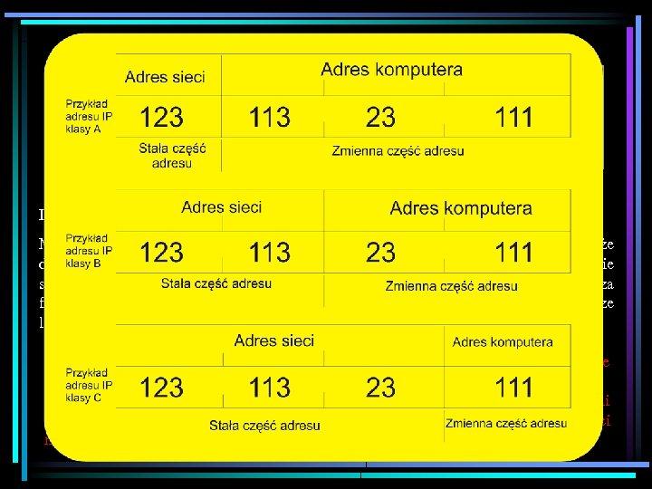 Zasady przydziału IP Klasa adresów IP początek adresu liczba możliwych zaadresowania sieci do liczba