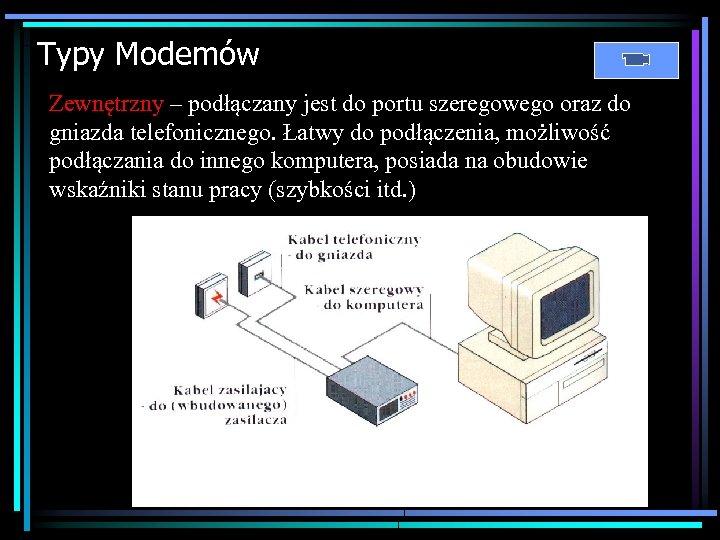 Typy Modemów Zewnętrzny – podłączany jest do portu szeregowego oraz do gniazda telefonicznego. Łatwy